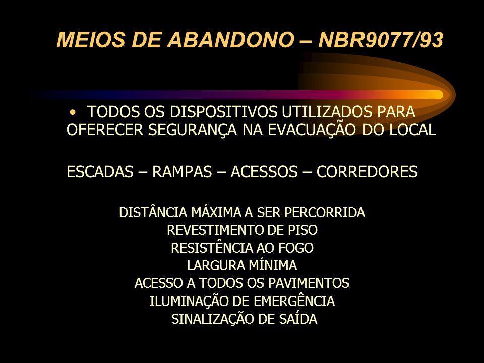 MEIOS DE ABANDONO – NBR9077/93