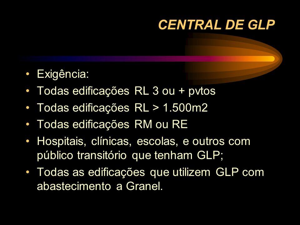 CENTRAL DE GLP Exigência: Todas edificações RL 3 ou + pvtos