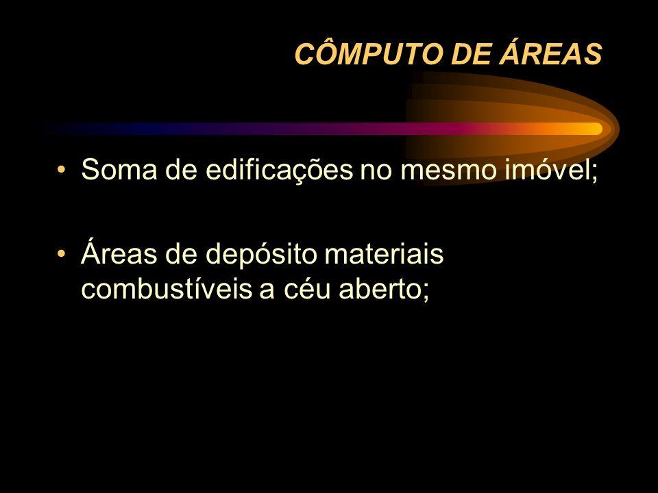 CÔMPUTO DE ÁREAS Soma de edificações no mesmo imóvel; Áreas de depósito materiais combustíveis a céu aberto;