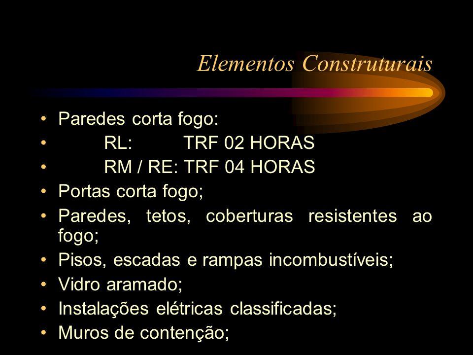 Elementos Construturais