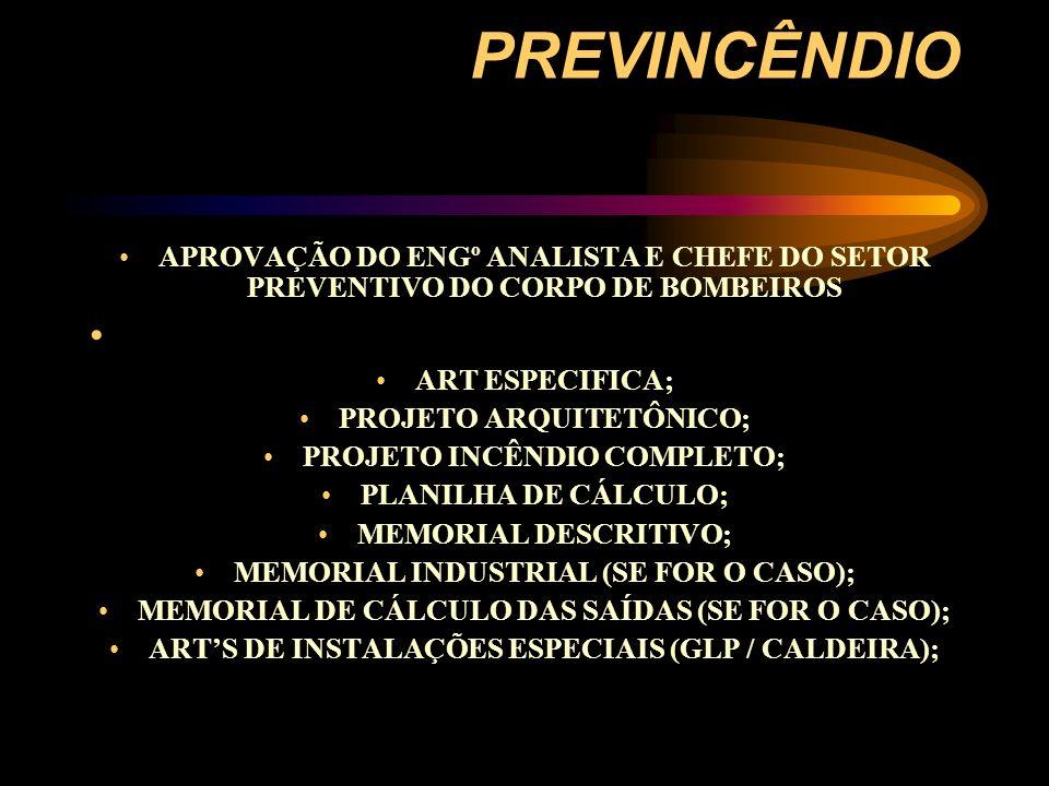 ART'S DE INSTALAÇÕES ESPECIAIS (GLP / CALDEIRA);