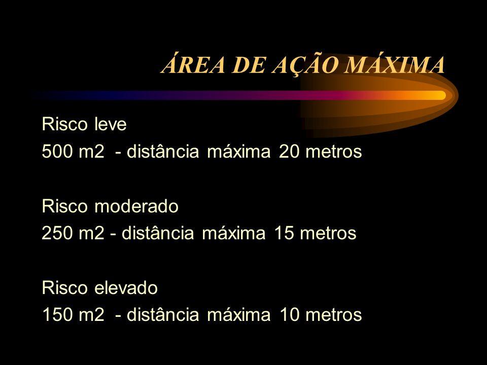 ÁREA DE AÇÃO MÁXIMA Risco leve 500 m2 - distância máxima 20 metros