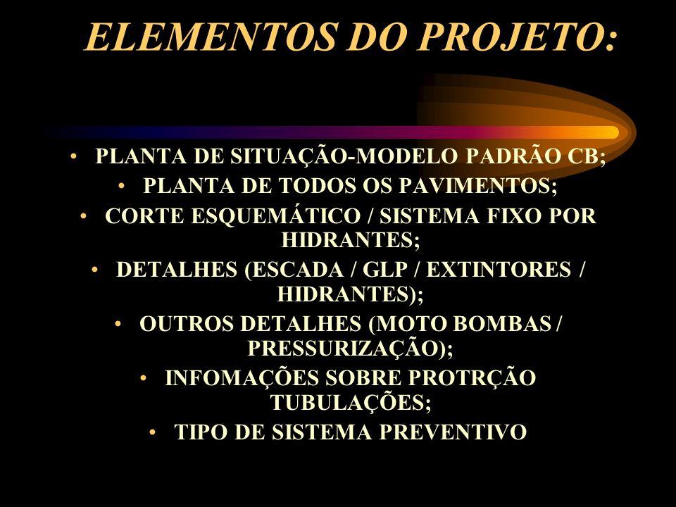 ELEMENTOS DO PROJETO: PLANTA DE SITUAÇÃO-MODELO PADRÃO CB;