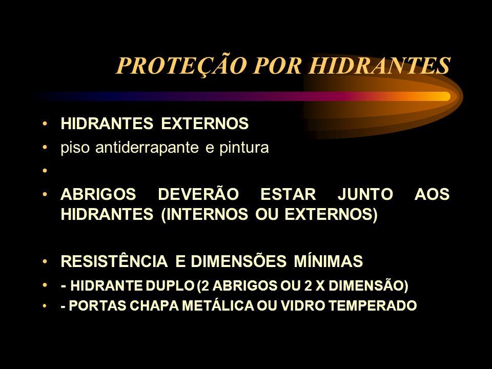 PROTEÇÃO POR HIDRANTES