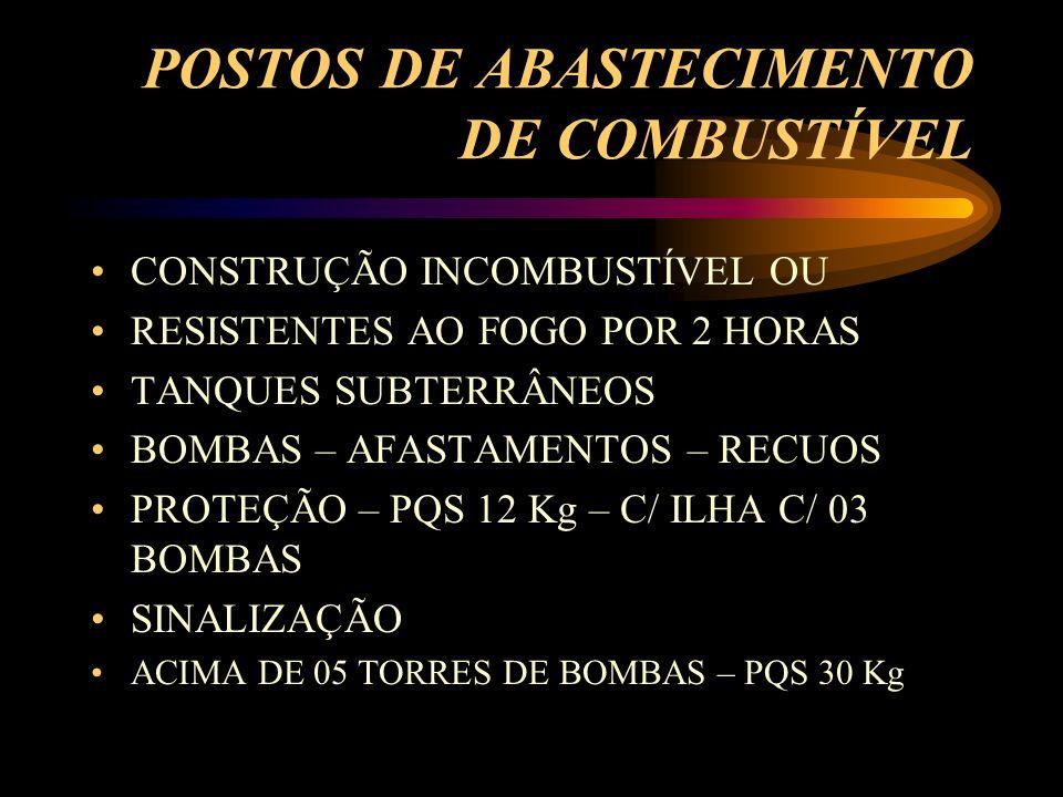 POSTOS DE ABASTECIMENTO DE COMBUSTÍVEL