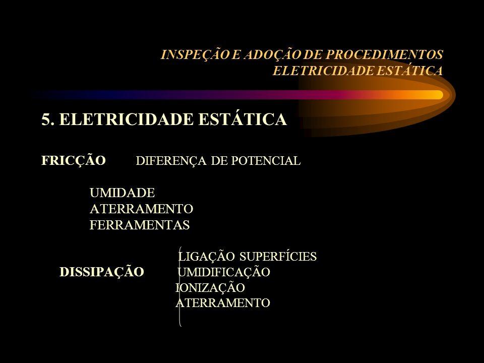INSPEÇÃO E ADOÇÃO DE PROCEDIMENTOS ELETRICIDADE ESTÁTICA