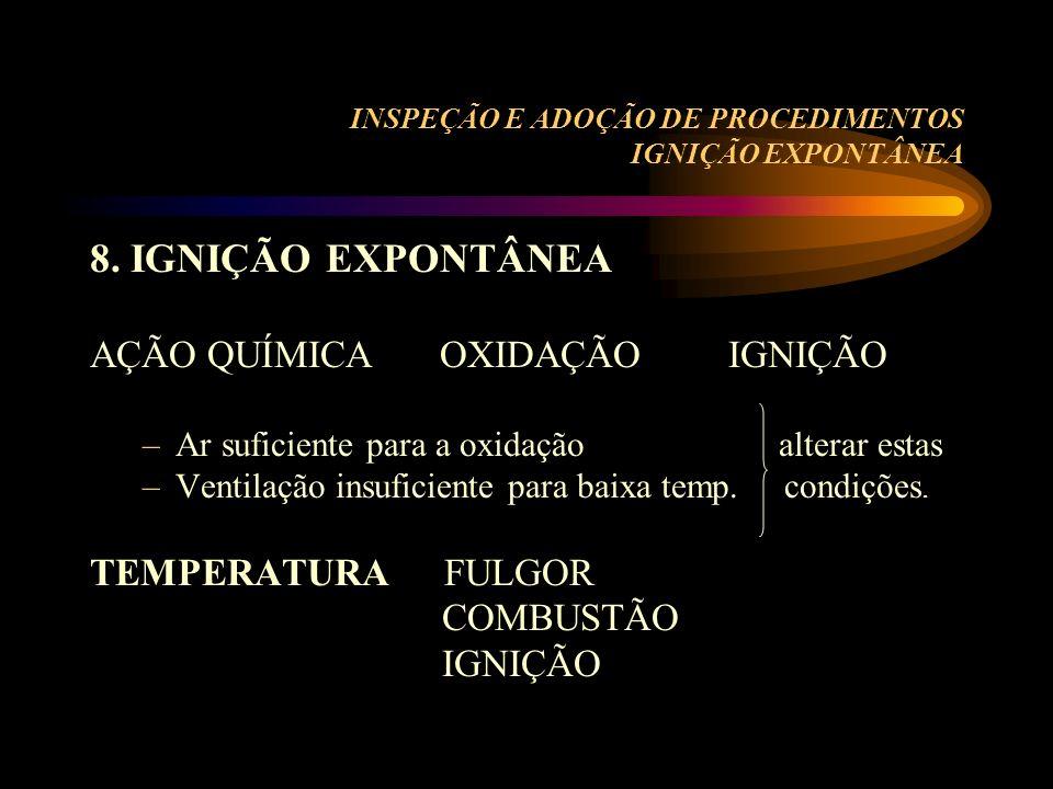 INSPEÇÃO E ADOÇÃO DE PROCEDIMENTOS IGNIÇÃO EXPONTÂNEA