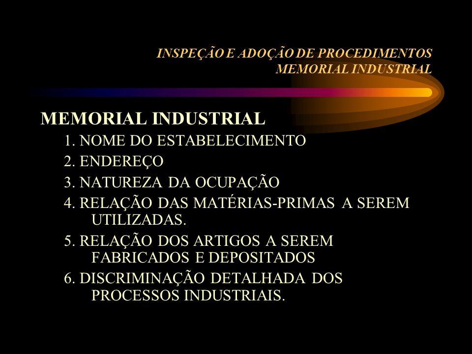 INSPEÇÃO E ADOÇÃO DE PROCEDIMENTOS MEMORIAL INDUSTRIAL