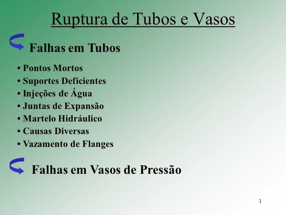 Ruptura de Tubos e Vasos