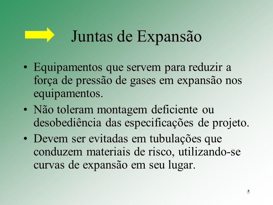 Juntas de Expansão Equipamentos que servem para reduzir a força de pressão de gases em expansão nos equipamentos.