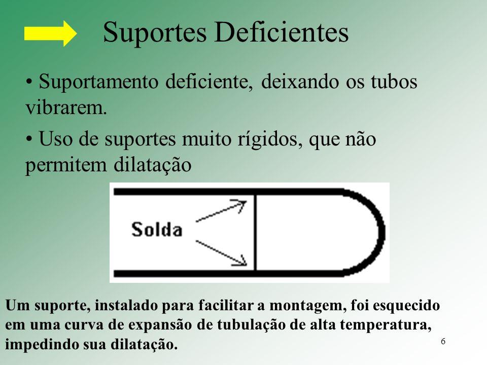 Suportes Deficientes Suportamento deficiente, deixando os tubos vibrarem. Uso de suportes muito rígidos, que não permitem dilatação.