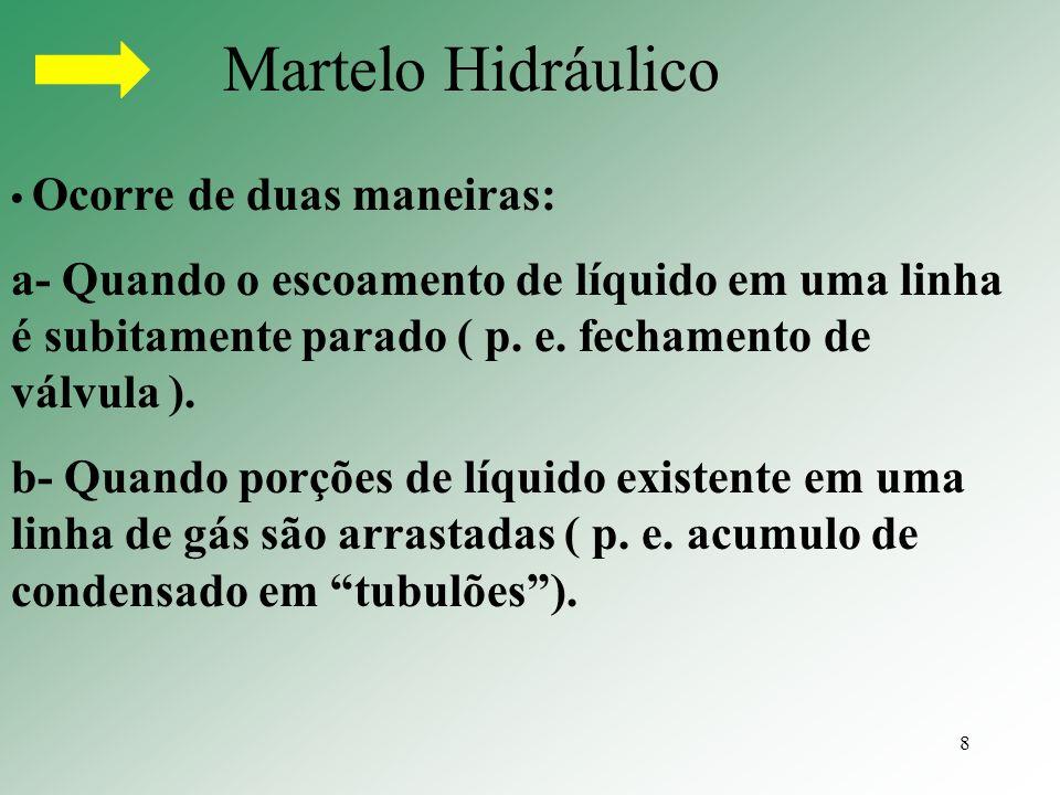 Martelo Hidráulico • Ocorre de duas maneiras: a- Quando o escoamento de líquido em uma linha é subitamente parado ( p. e. fechamento de válvula ).