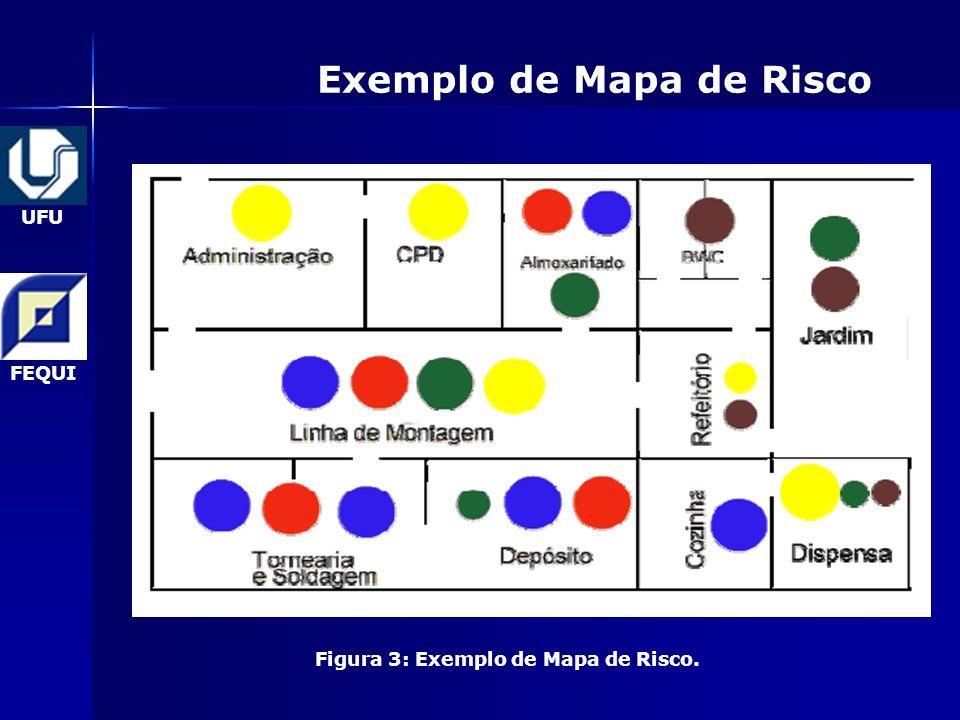 Figura 3: Exemplo de Mapa de Risco.