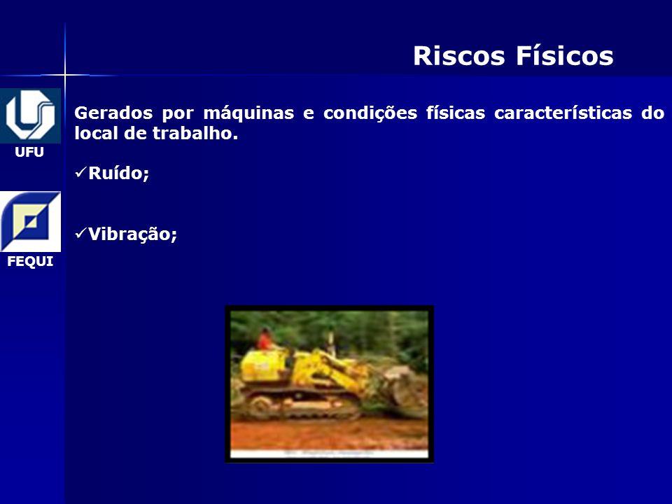 Riscos Físicos Gerados por máquinas e condições físicas características do local de trabalho. Ruído;