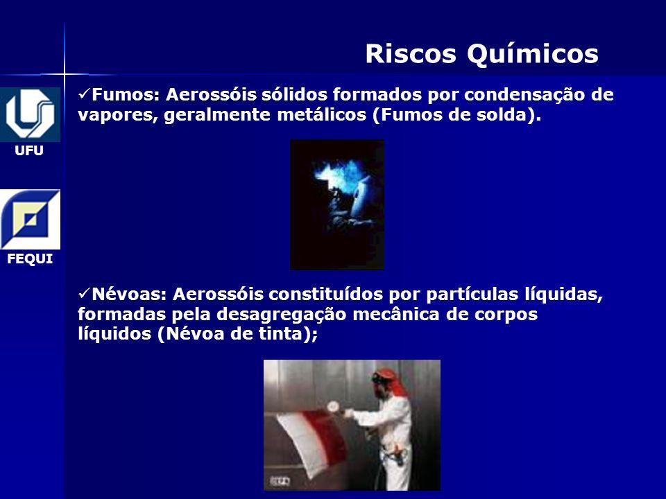 Riscos Químicos Fumos: Aerossóis sólidos formados por condensação de