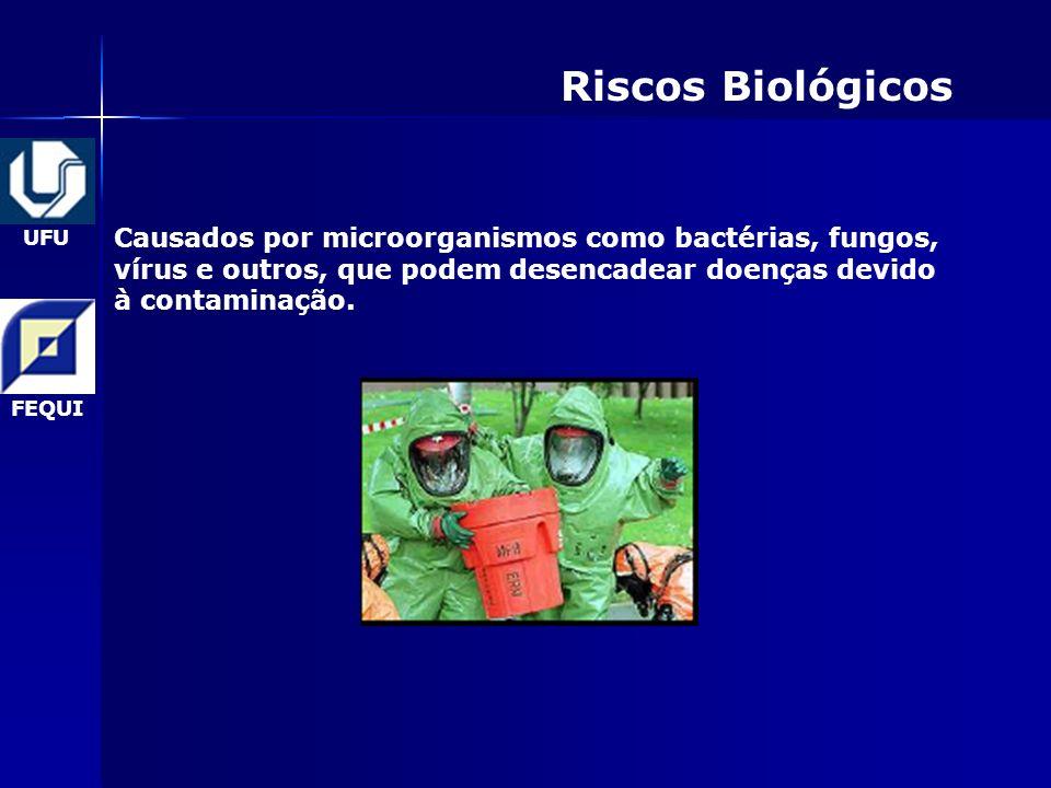 Riscos Biológicos Causados por microorganismos como bactérias, fungos,