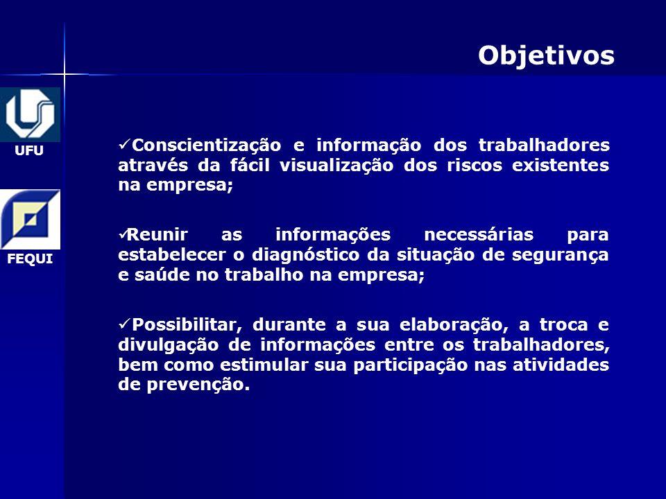 Objetivos Conscientização e informação dos trabalhadores através da fácil visualização dos riscos existentes na empresa;