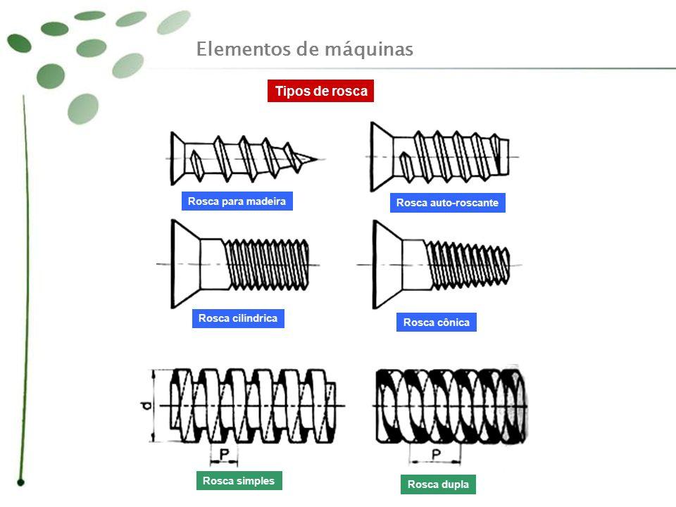 Elementos de máquinas Tipos de rosca Rosca para madeira