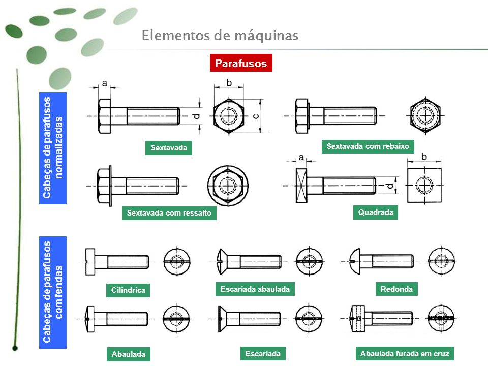 Elementos de máquinas Parafusos Cabeças de parafusos normalizadas