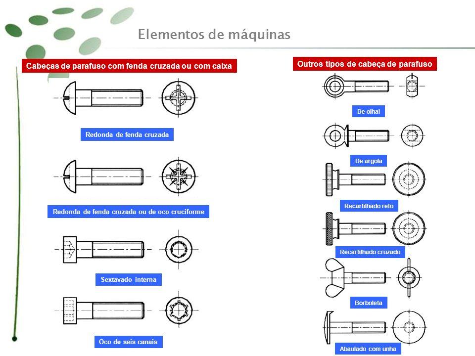 Elementos de máquinas Outros tipos de cabeça de parafuso