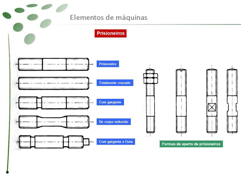 Elementos de máquinas Prisioneiros Formas de aperto de prisioneiros