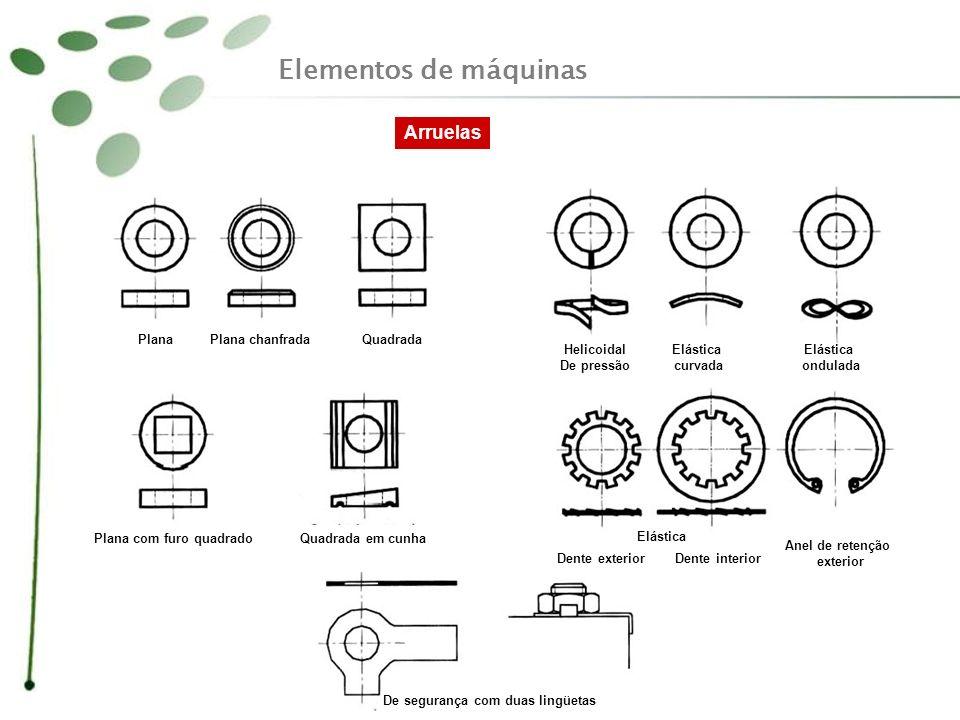 Elementos de máquinas Arruelas Plana Plana chanfrada Quadrada