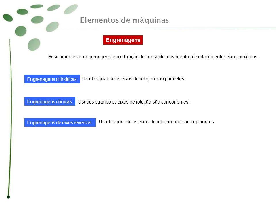 Elementos de máquinas Engrenagens
