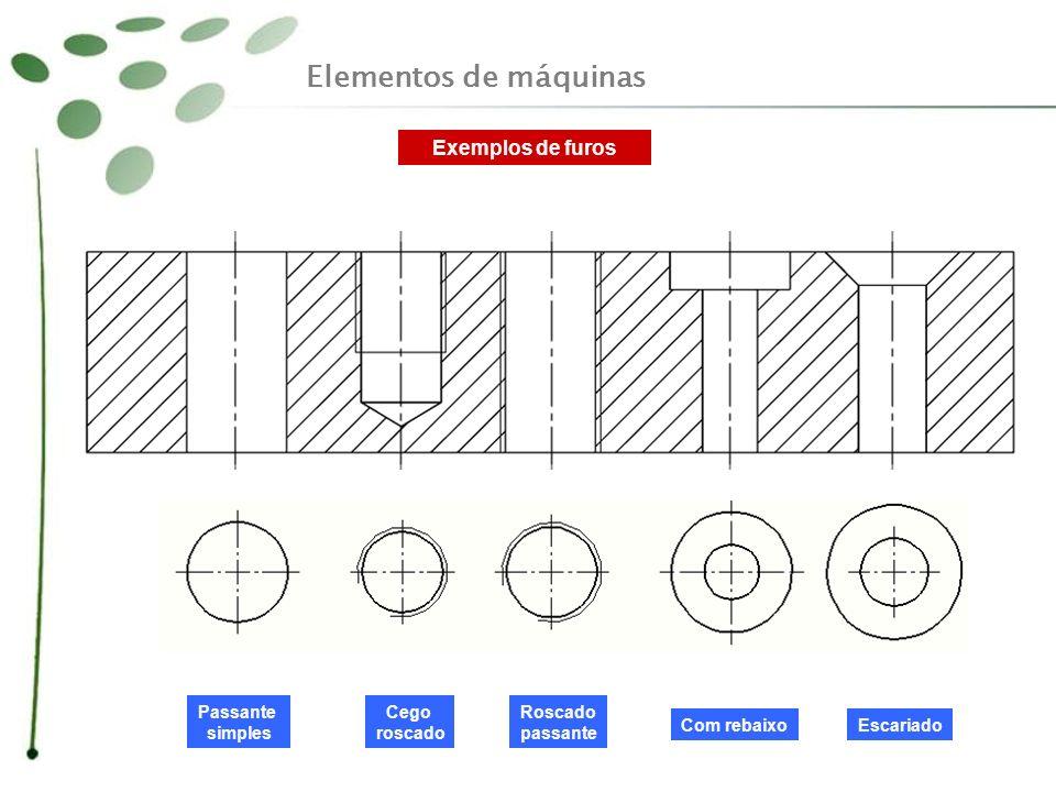 Elementos de máquinas Exemplos de furos Passante simples Cego roscado
