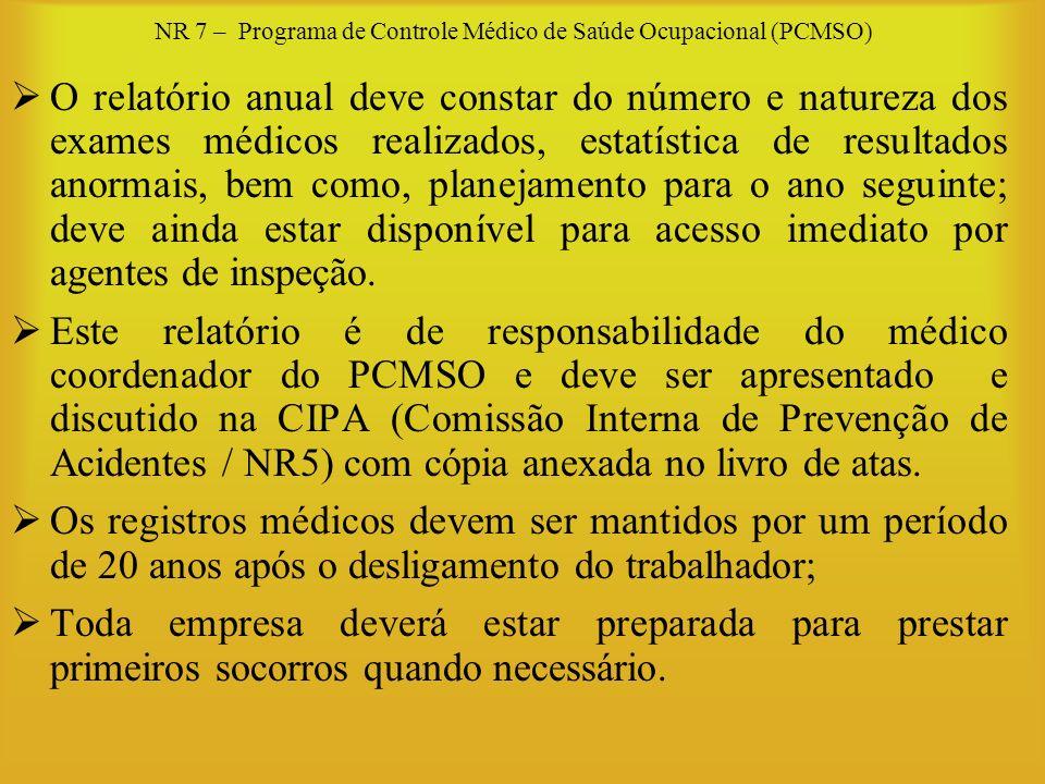 NR 7 – Programa de Controle Médico de Saúde Ocupacional (PCMSO)