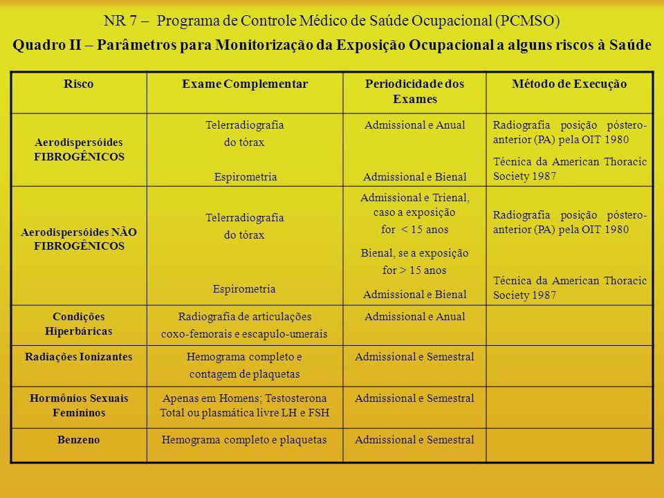 NR 7 – Programa de Controle Médico de Saúde Ocupacional (PCMSO) Quadro II – Parâmetros para Monitorização da Exposição Ocupacional a alguns riscos à Saúde