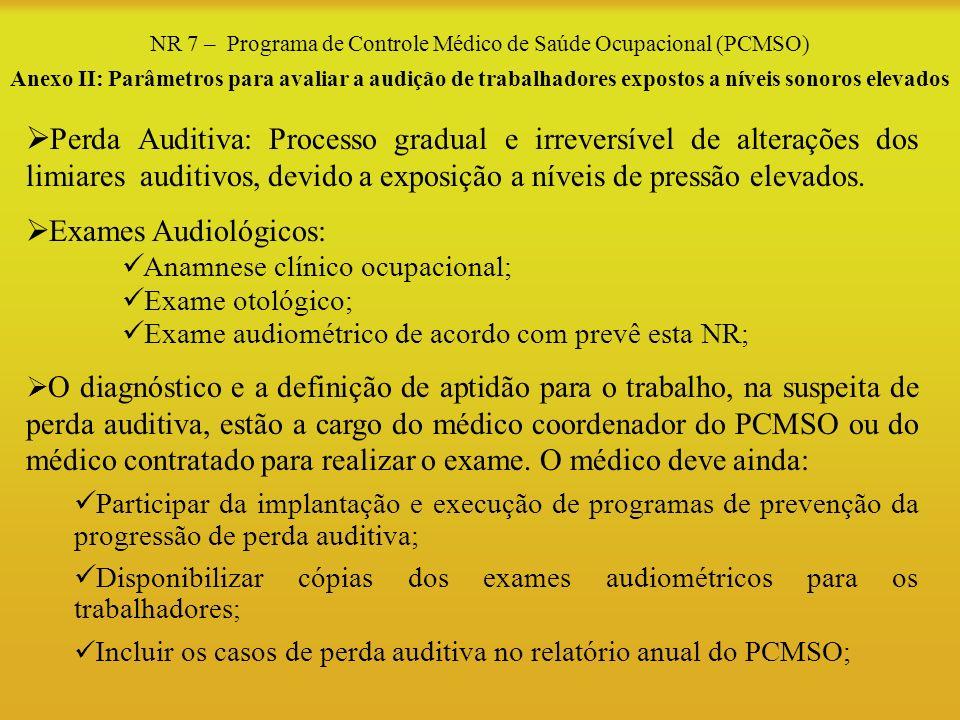 NR 7 – Programa de Controle Médico de Saúde Ocupacional (PCMSO) Anexo II: Parâmetros para avaliar a audição de trabalhadores expostos a níveis sonoros elevados