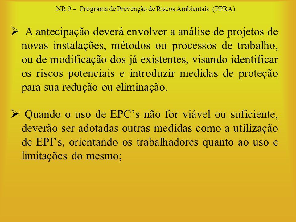 NR 9 – Programa de Prevenção de Riscos Ambientais (PPRA)