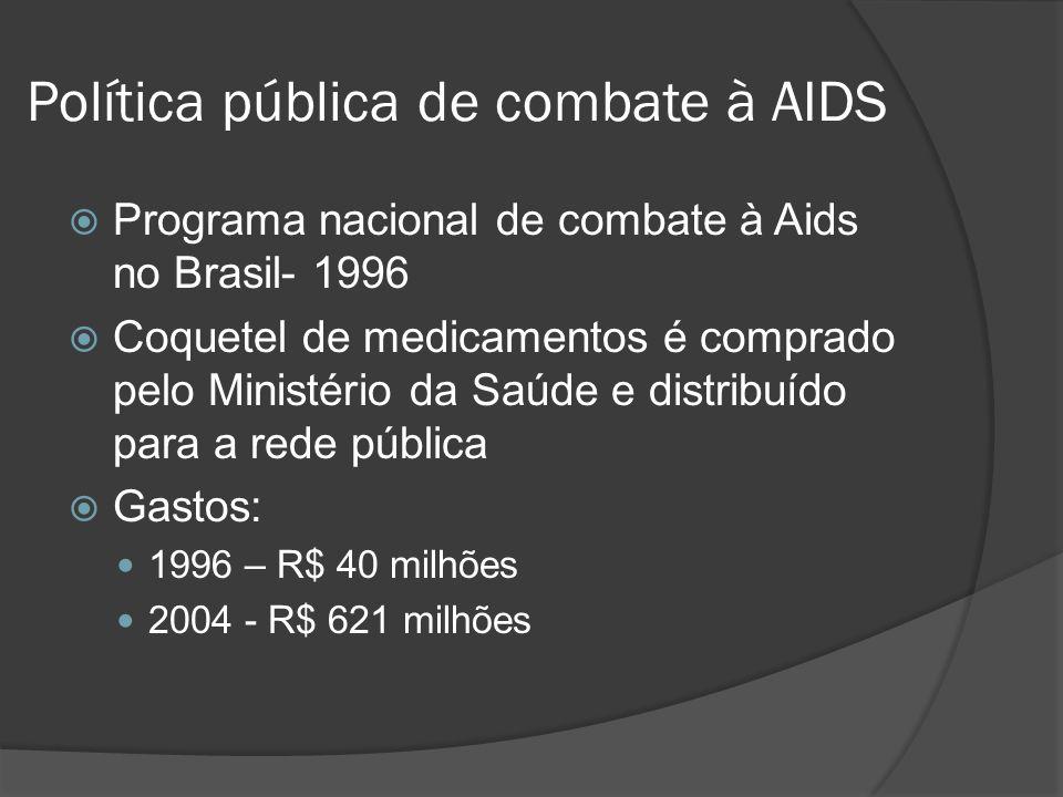 Política pública de combate à AIDS