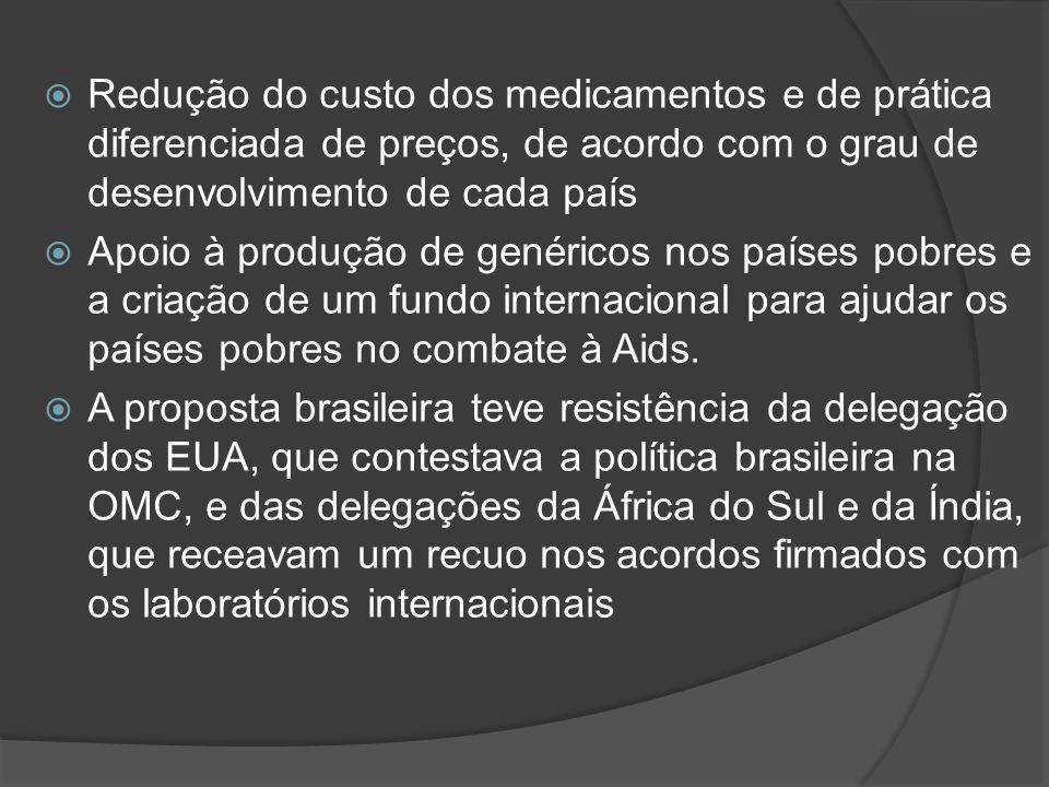 Redução do custo dos medicamentos e de prática diferenciada de preços, de acordo com o grau de desenvolvimento de cada país