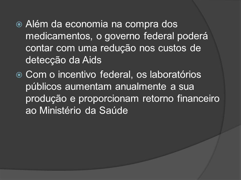 Além da economia na compra dos medicamentos, o governo federal poderá contar com uma redução nos custos de detecção da Aids