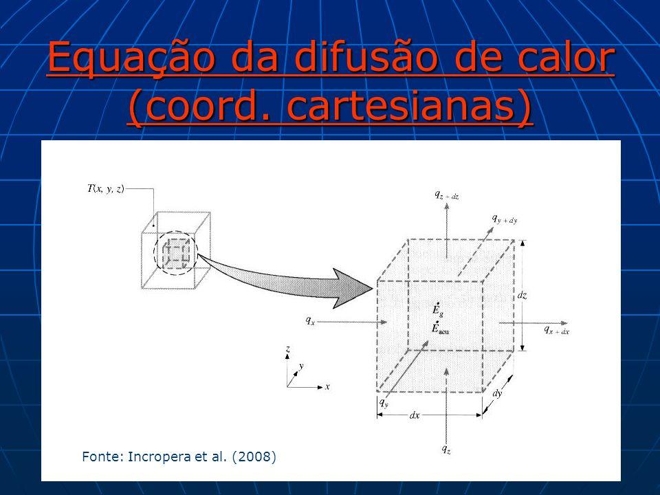 Equação da difusão de calor (coord. cartesianas)