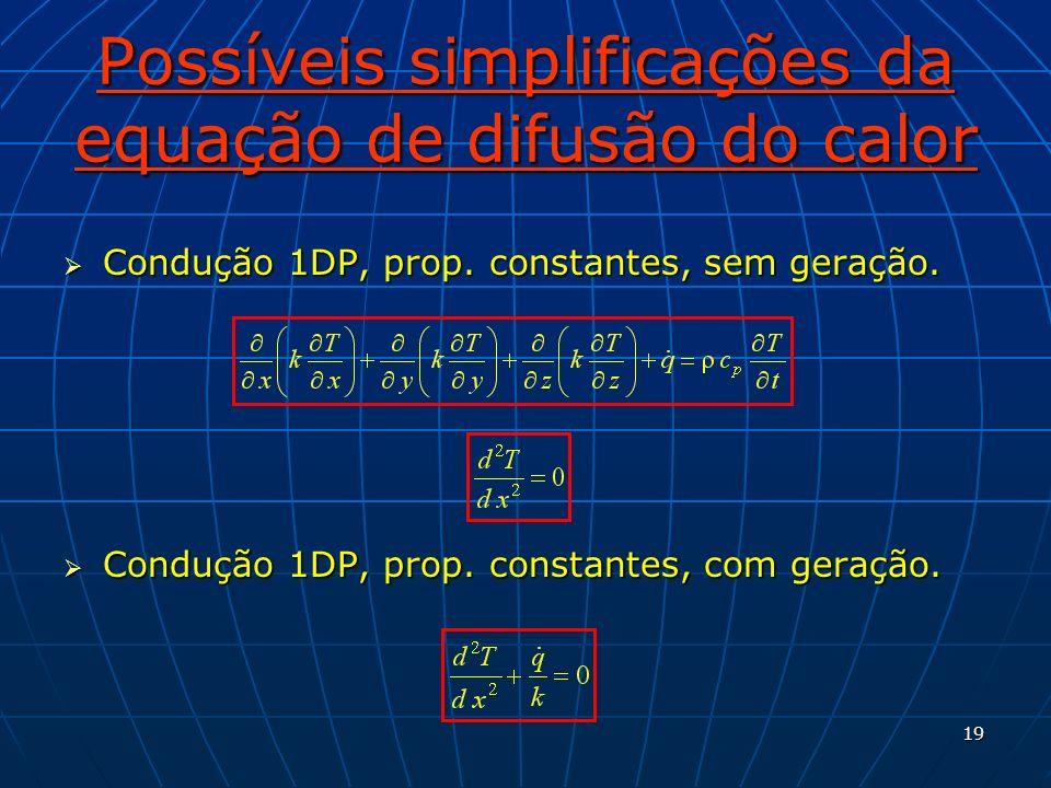 Possíveis simplificações da equação de difusão do calor