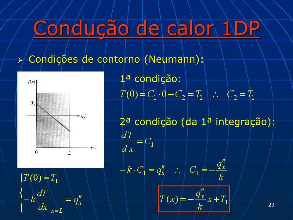 Condução de calor 1DP Condições de contorno (Neumann): 1ª condição: