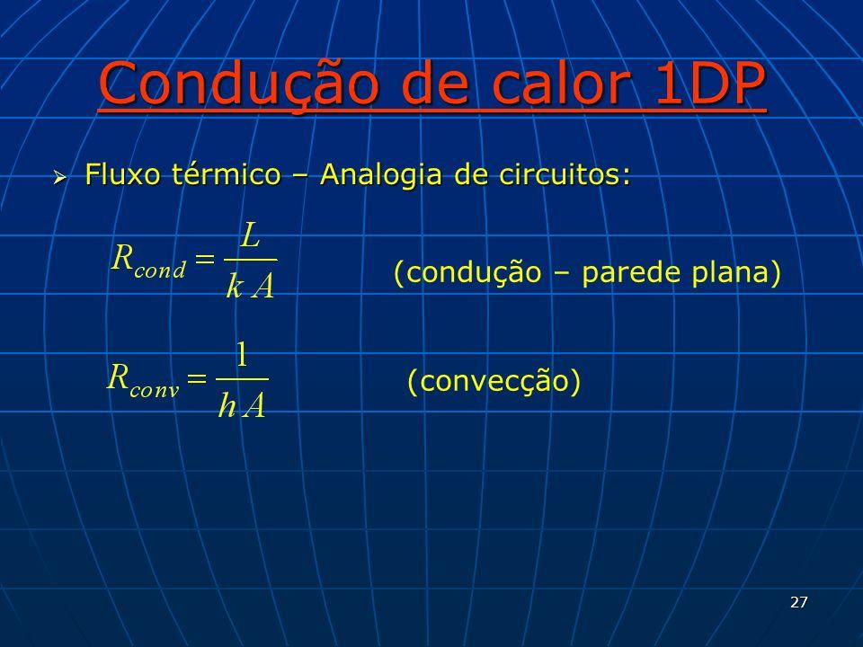 Condução de calor 1DP Fluxo térmico – Analogia de circuitos: