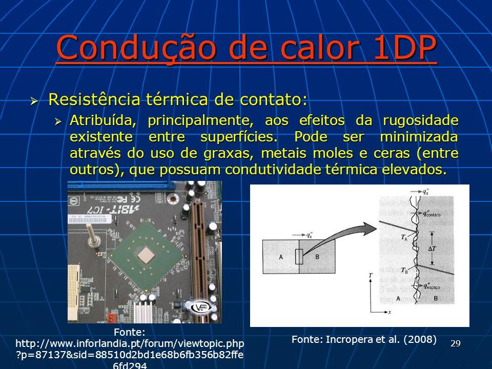 Fonte: Incropera et al. (2008)