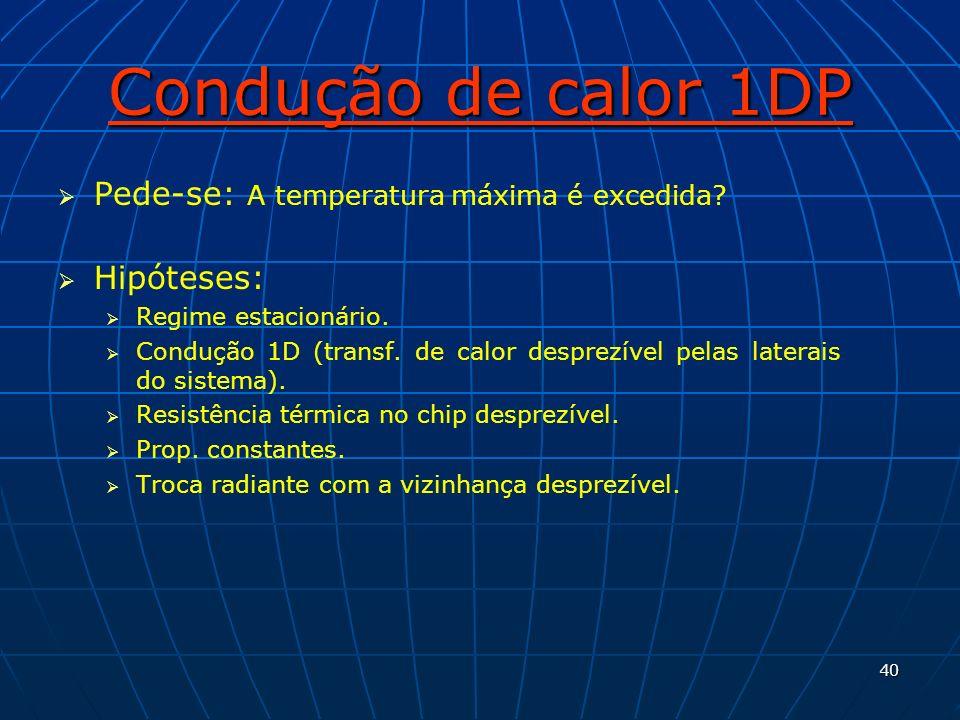 Condução de calor 1DP Pede-se: A temperatura máxima é excedida