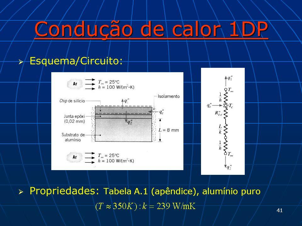 Condução de calor 1DP Esquema/Circuito: