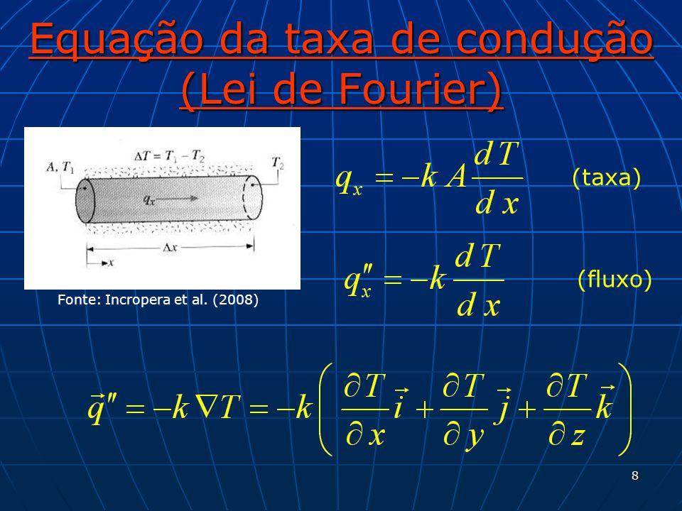 Equação da taxa de condução (Lei de Fourier)