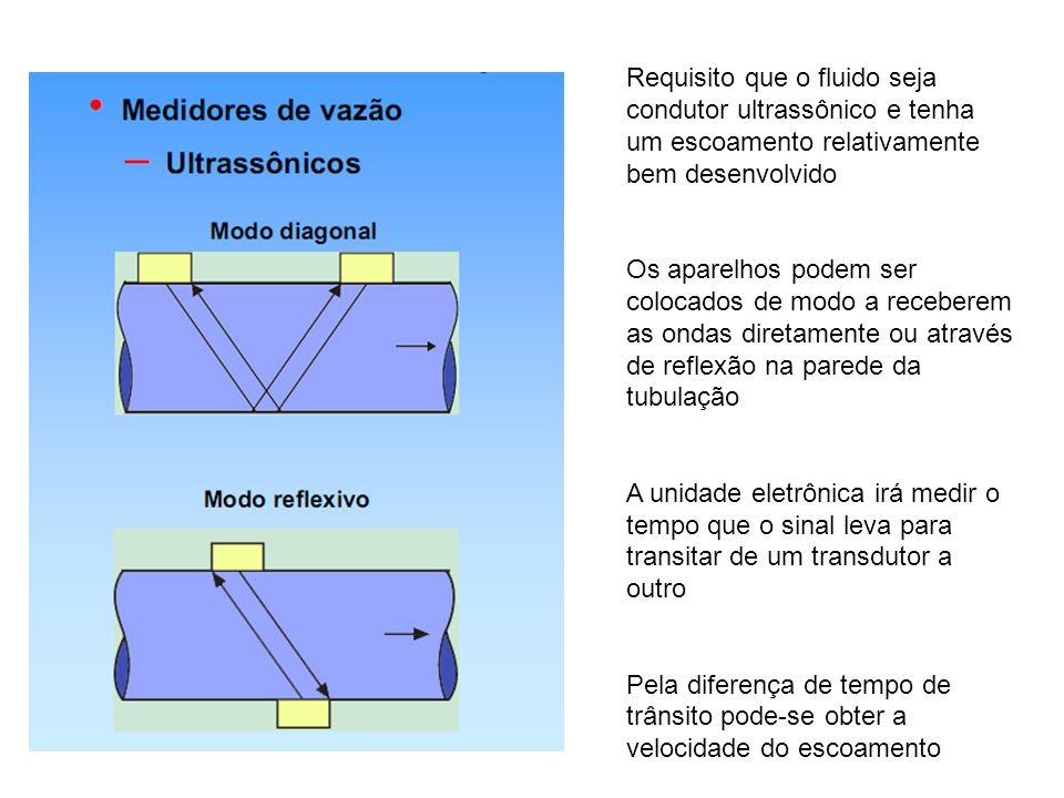 Requisito que o fluido seja condutor ultrassônico e tenha um escoamento relativamente bem desenvolvido