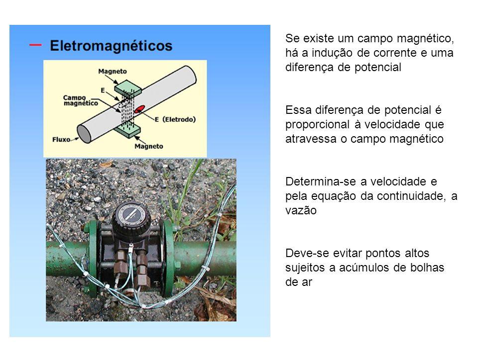Se existe um campo magnético, há a indução de corrente e uma diferença de potencial