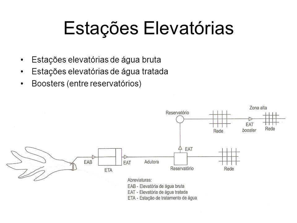 Estações Elevatórias Estações elevatórias de água bruta
