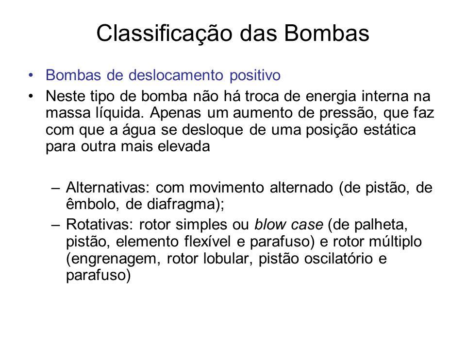 Classificação das Bombas