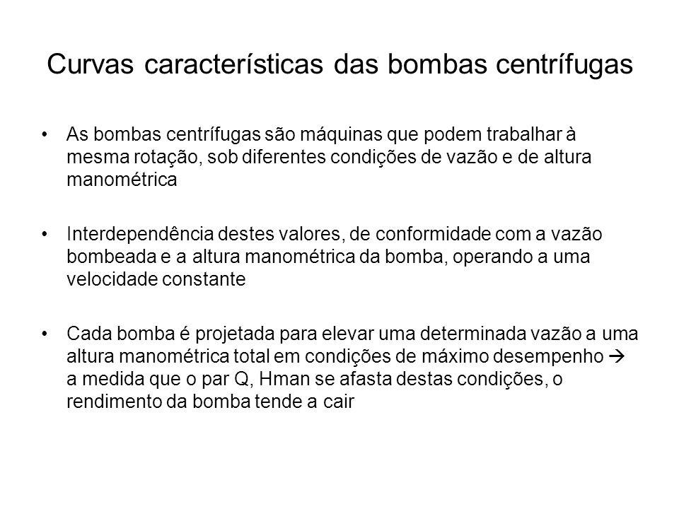 Curvas características das bombas centrífugas