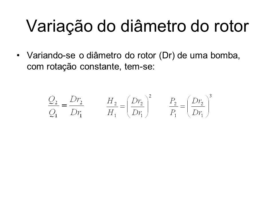 Variação do diâmetro do rotor