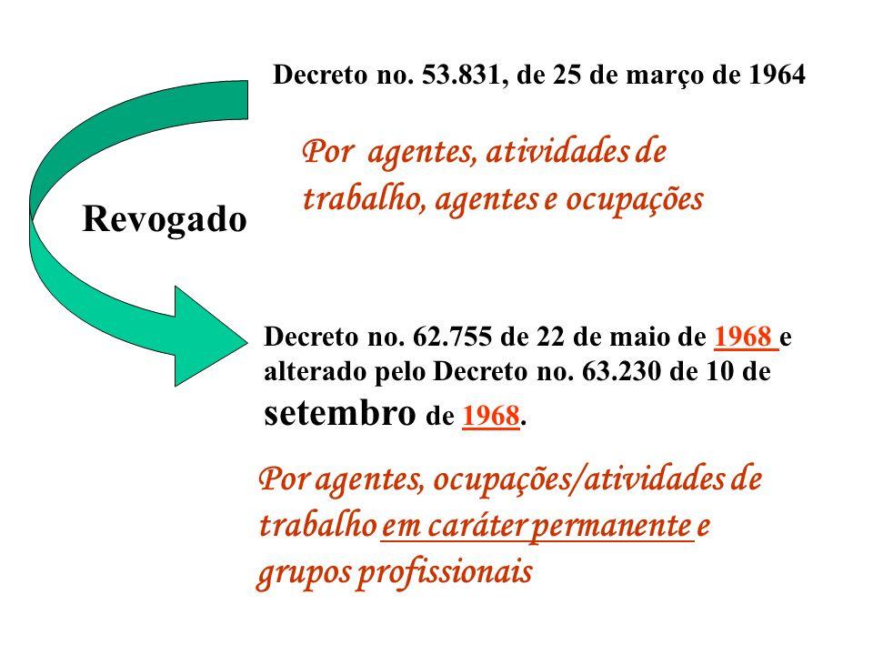 Por agentes, atividades de trabalho, agentes e ocupações